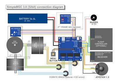 Alexmos 32bit Connection Diagram