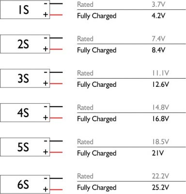Lipo Battery Voltage - Quick Reference Guide