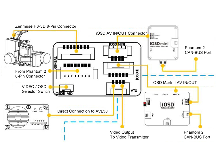 dji phantom 2 fpv hub video breakout board aerialpixels. Black Bedroom Furniture Sets. Home Design Ideas